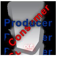 2000-2009procon