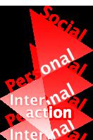 soc_interactn