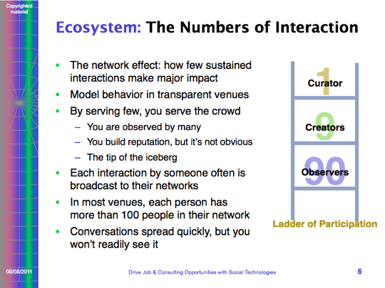 Using Facebook's Ladder of Social Actions to Build Community: the numbers of interaction