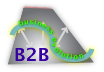 B2B Early Adopters Move on Social Business in 2012