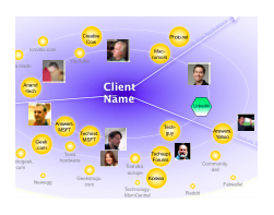 The Digital Social Ecosystem Audit The Key to Optimal Interactions: The Map