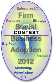 Contest Advisory & Services Firm Social Business Adoption 2012