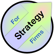 Strategy Report: Advisory & Services Firm Social Business Recommendations