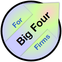 Big Four Firm Report: Advisory & Services Firm Social Business Adoption Recommendations