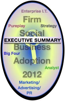 Executive Summary: Advisory & Services Firm Social Business Adoption 2012