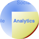 chief digital officer & transformation: analytics & big data
