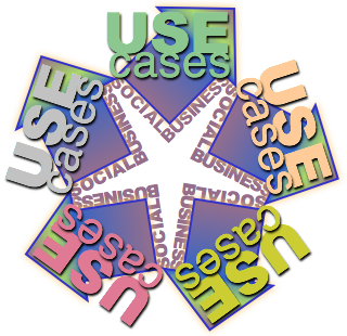 Social Business Strategy Use Cases