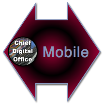 Chief Digital Office Guide to Transforming with Mobile