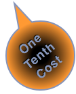 Social Business Enabler of Digital Transformation: One Tenth the Cost