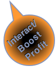 Social Business Enabler of Digital Transformation: Interact to Boost Profit