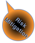 Social Business Transformation Tools: Risk Mitigation