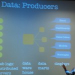 Big Data Practical Primer: Producers