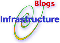 Short Guide to Blog Infrastructure