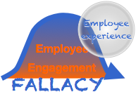 The Employee Engagement Fallacy: How You Can Fix It Avatar