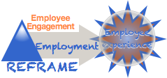 The Employee Engagement Fallacy: Employment Reframe