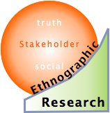 Ethnographic Research of Social Media