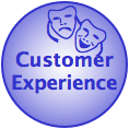 Experiential Social Media Services: Customer Experience Transformation