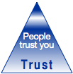The Trust Business Chain Reaction Stage Two: People Trust You