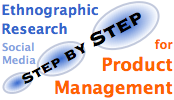 Ethnographic Research for Product Management with social media step by step