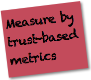 Social Media Strategy Good Practices: Measure by trust-based metrics