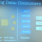 Big Data Practical Primer: consumers