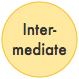 Free Chicago Seminars Experiential Social Media ?Nonprofits: Intermediate Training